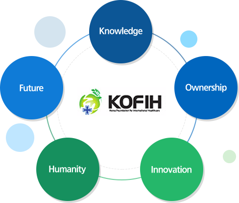 knowledge, future, humanity, innovation, ownership
